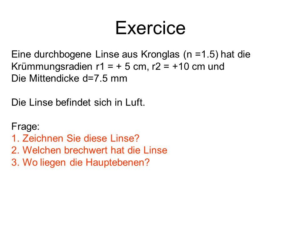 Exercice Eine durchbogene Linse aus Kronglas (n =1.5) hat die