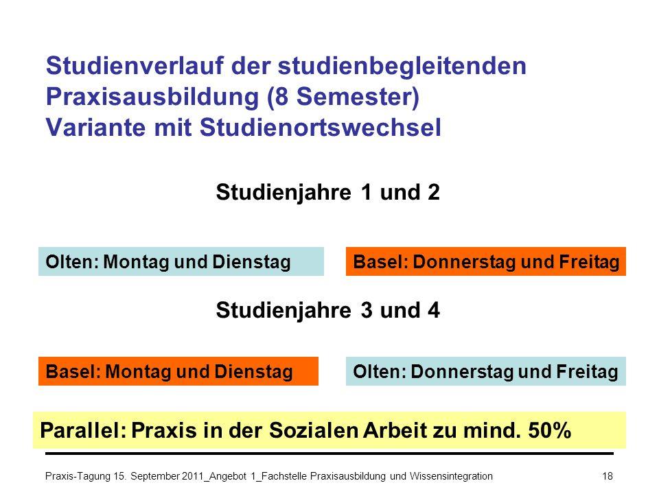 Studienverlauf der studienbegleitenden Praxisausbildung (8 Semester) Variante mit Studienortswechsel