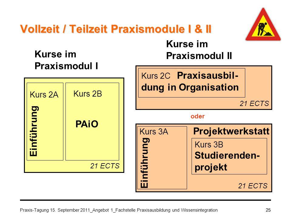 Vollzeit / Teilzeit Praxismodule I & II