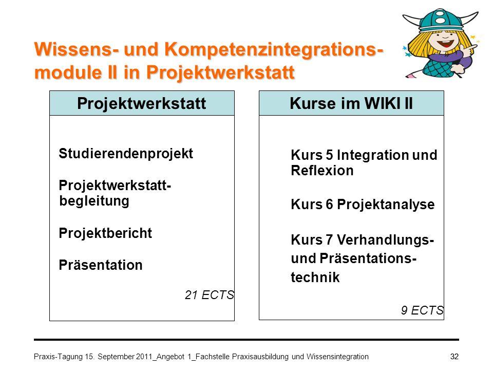 Wissens- und Kompetenzintegrations-module II in Projektwerkstatt