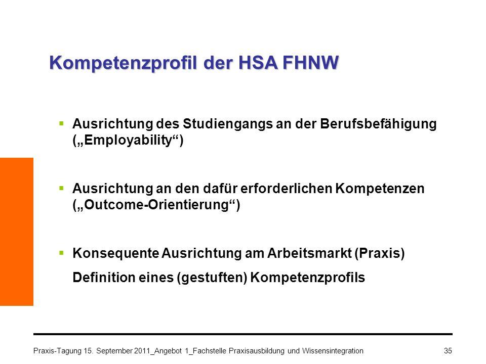 Kompetenzprofil der HSA FHNW