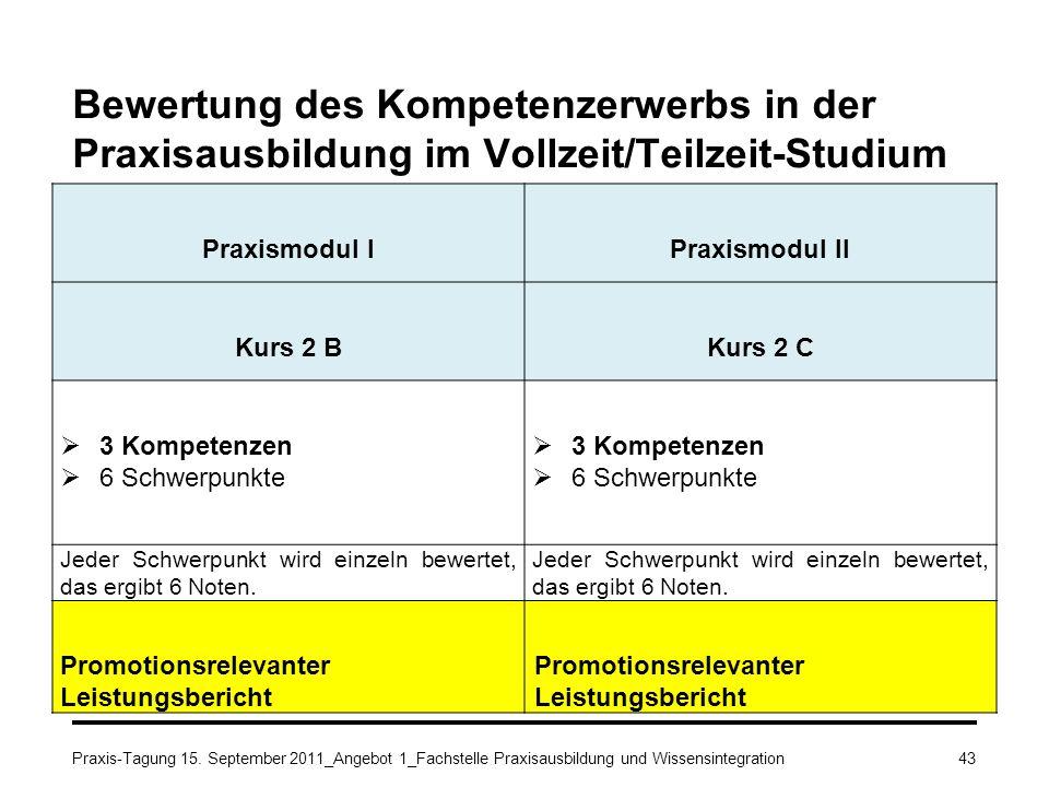 Bewertung des Kompetenzerwerbs in der Praxisausbildung im Vollzeit/Teilzeit-Studium