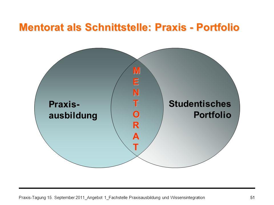 Mentorat als Schnittstelle: Praxis - Portfolio