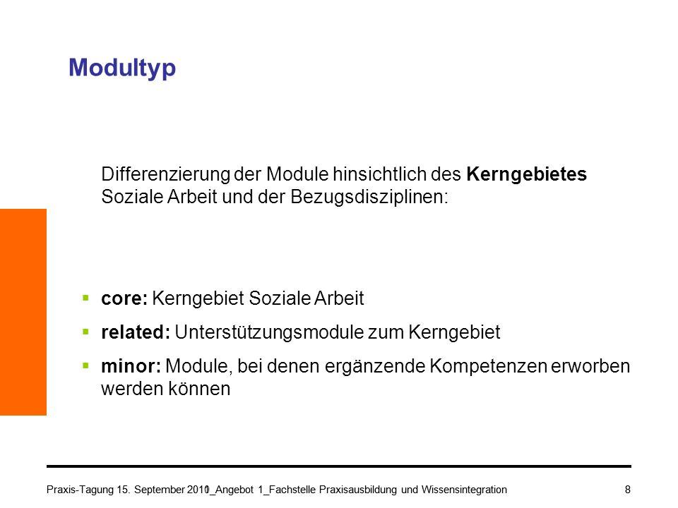 Modultyp Differenzierung der Module hinsichtlich des Kerngebietes Soziale Arbeit und der Bezugsdisziplinen: