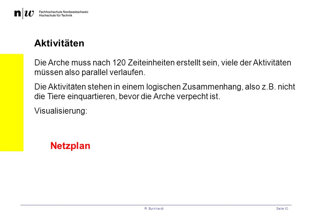 Aktivitäten Die Arche muss nach 120 Zeiteinheiten erstellt sein, viele der Aktivitäten müssen also parallel verlaufen.
