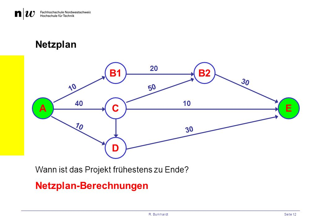 Netzplan B1. 20. B2. 30. 10. 50. A. 40. C. 10. E. 10. 30. D. Wann ist das Projekt frühestens zu Ende Netzplan-Berechnungen.