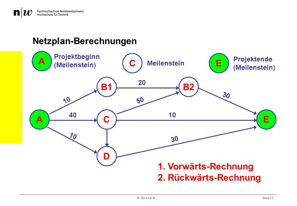 Netzplan-Berechnungen