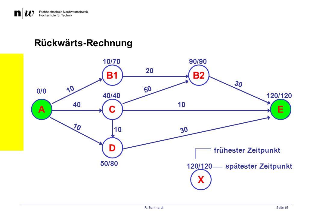 Rückwärts-Rechnung B1 B2 A C E D X 10/70 90/90 20 30 10 50 0/0 40/40