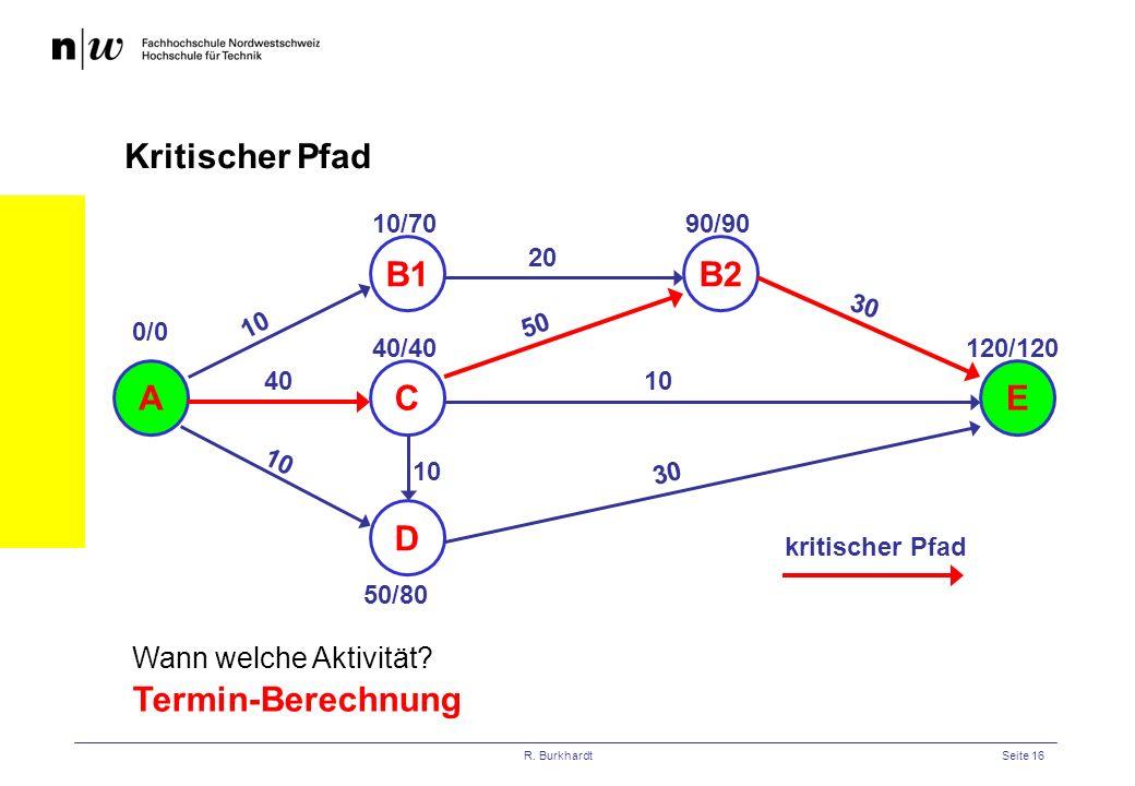 Kritischer Pfad B1 B2 A C E D Termin-Berechnung Wann welche Aktivität