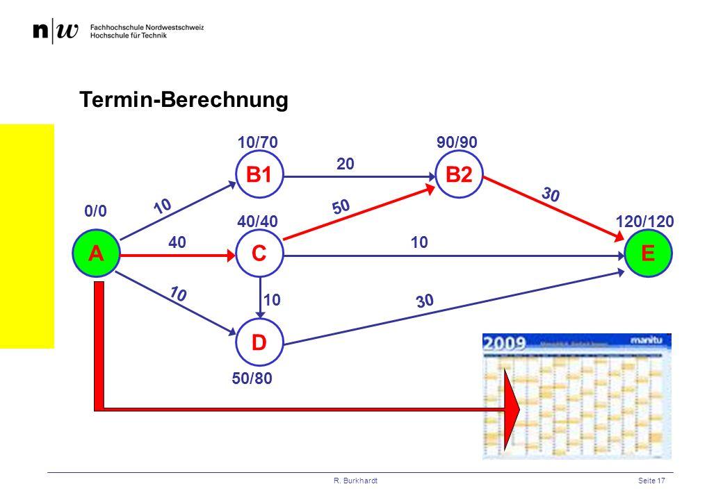 Termin-Berechnung B1 B2 A C E D 10/70 90/90 20 30 10 50 0/0 40/40
