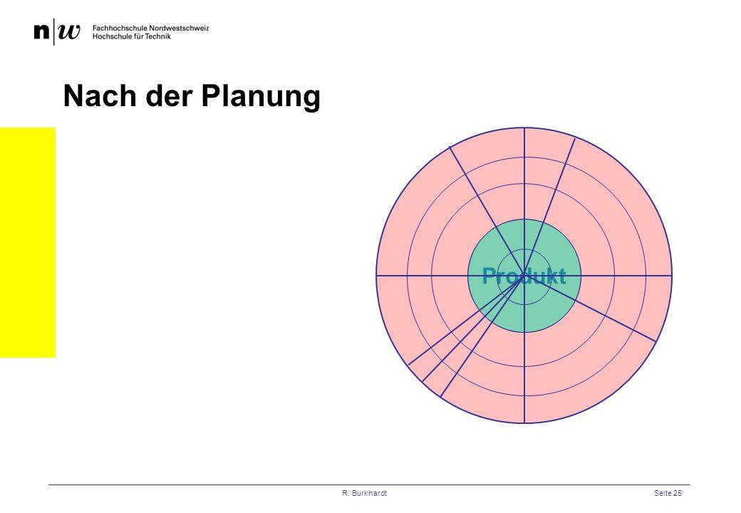 Nach der Planung Produkt R. Burkhardt