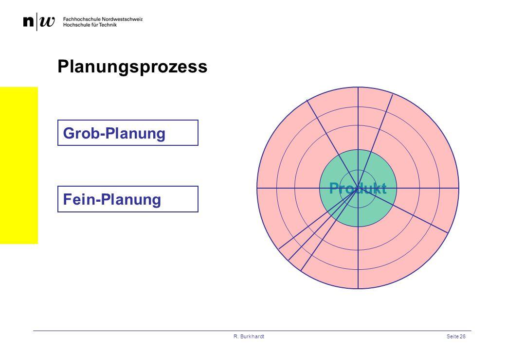 Planungsprozess Grob-Planung Produkt Fein-Planung R. Burkhardt