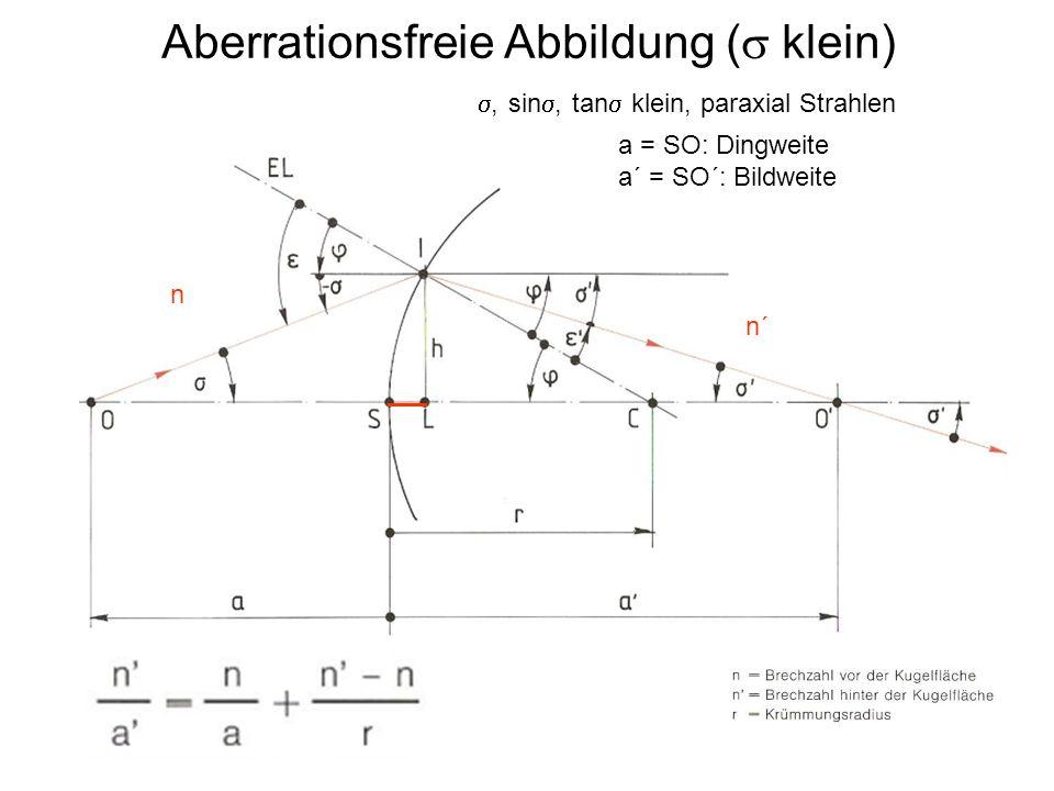 Aberrationsfreie Abbildung (s klein)