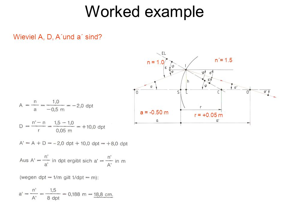 Worked example Wieviel A, D, A´und a´ sind n´= 1.5 n = 1.0
