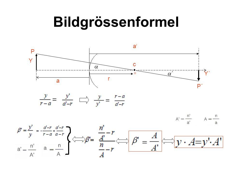 Bildgrössenformel P´ a' a r c ° P Y Y´ a a´