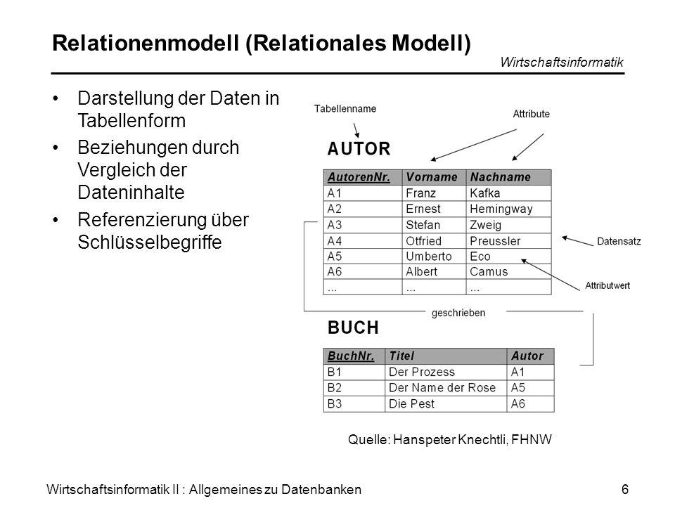 Relationenmodell (Relationales Modell)