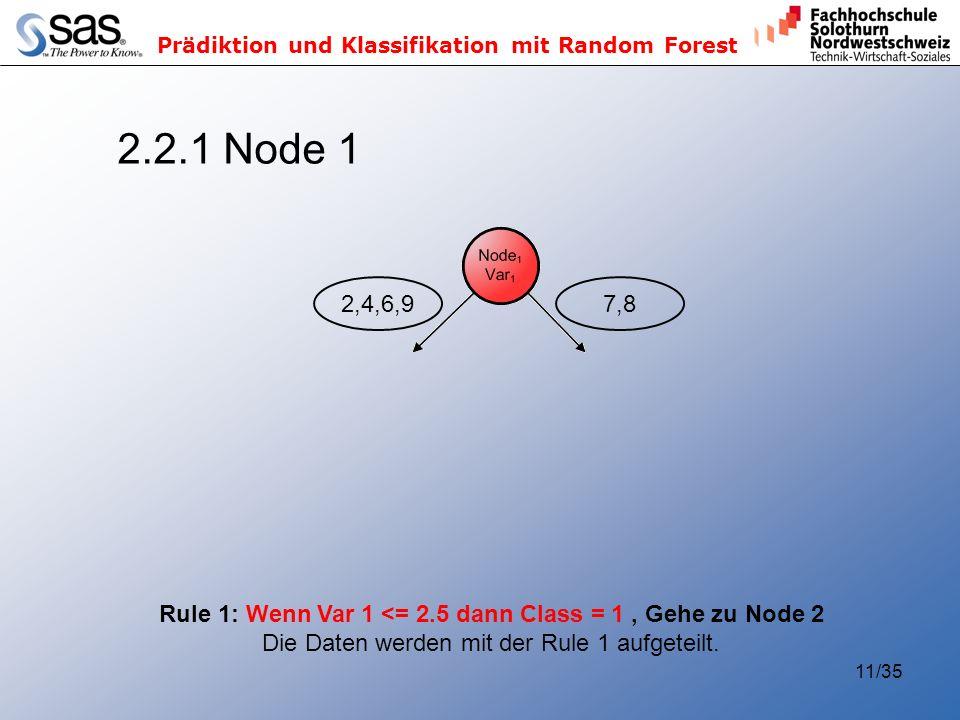 Rule 1: Wenn Var 1 <= 2.5 dann Class = 1 , Gehe zu Node 2