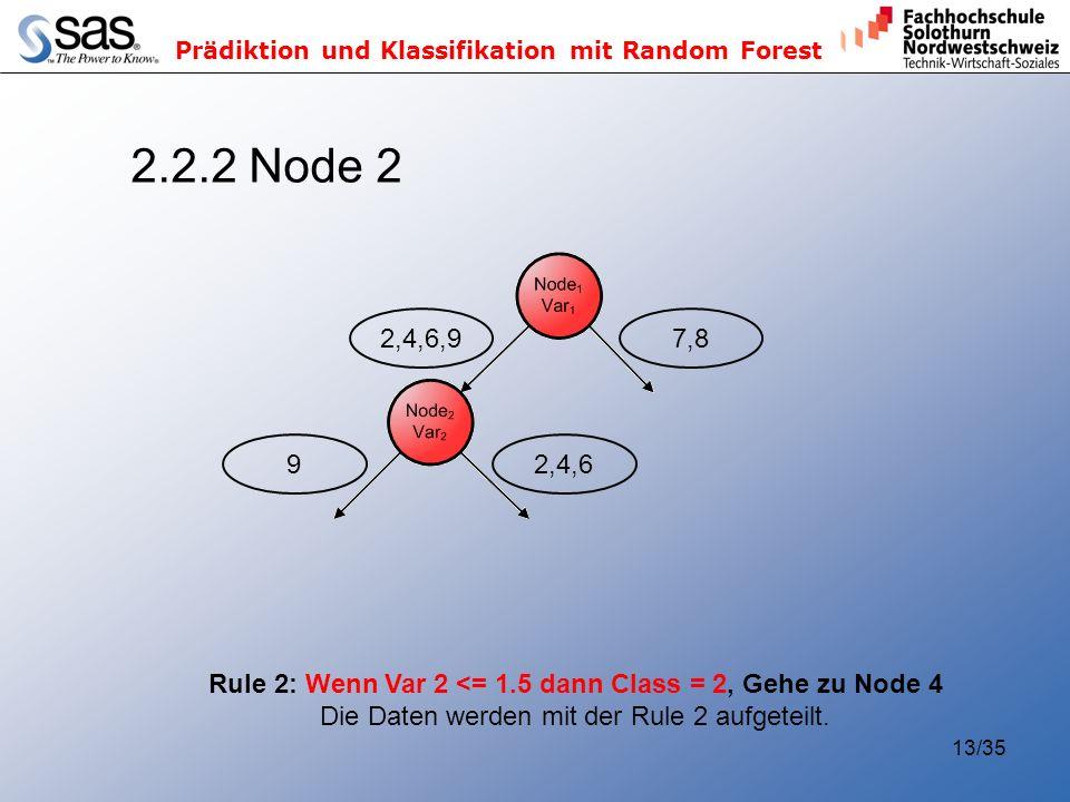 Rule 2: Wenn Var 2 <= 1.5 dann Class = 2, Gehe zu Node 4