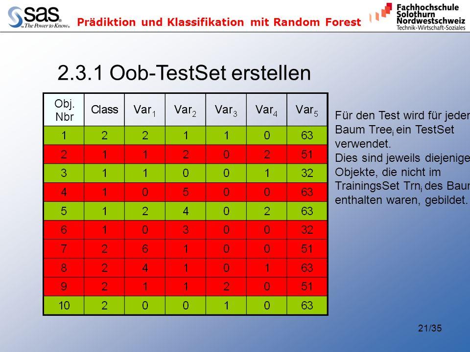 2.3.1 Oob-TestSet erstellen