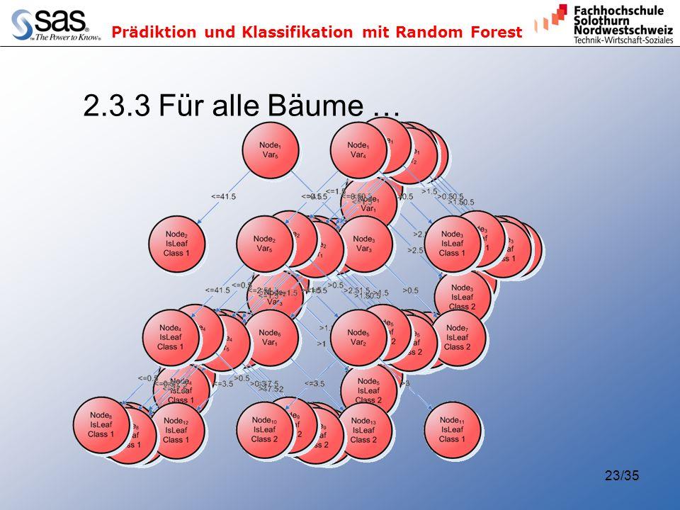 2.3.3 Für alle Bäume …