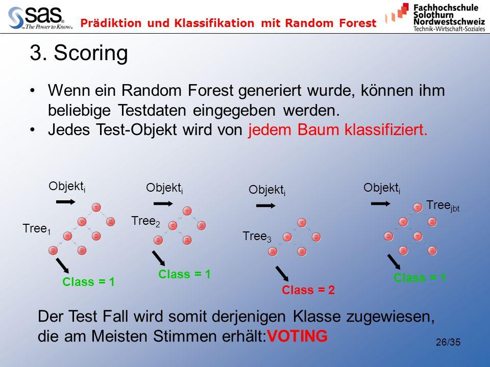 3. Scoring Wenn ein Random Forest generiert wurde, können ihm beliebige Testdaten eingegeben werden.