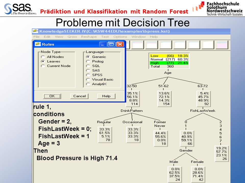 Probleme mit Decision Tree