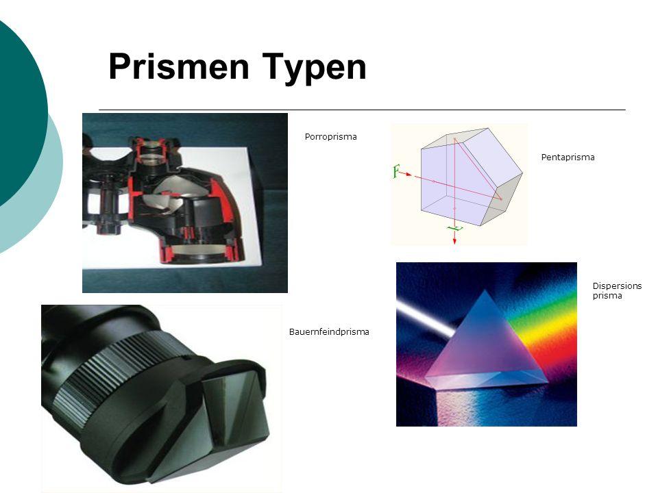 Prismen Typen Porroprisma Pentaprisma Dispersionsprisma