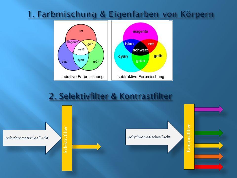 1. Farbmischung & Eigenfarben von Körpern