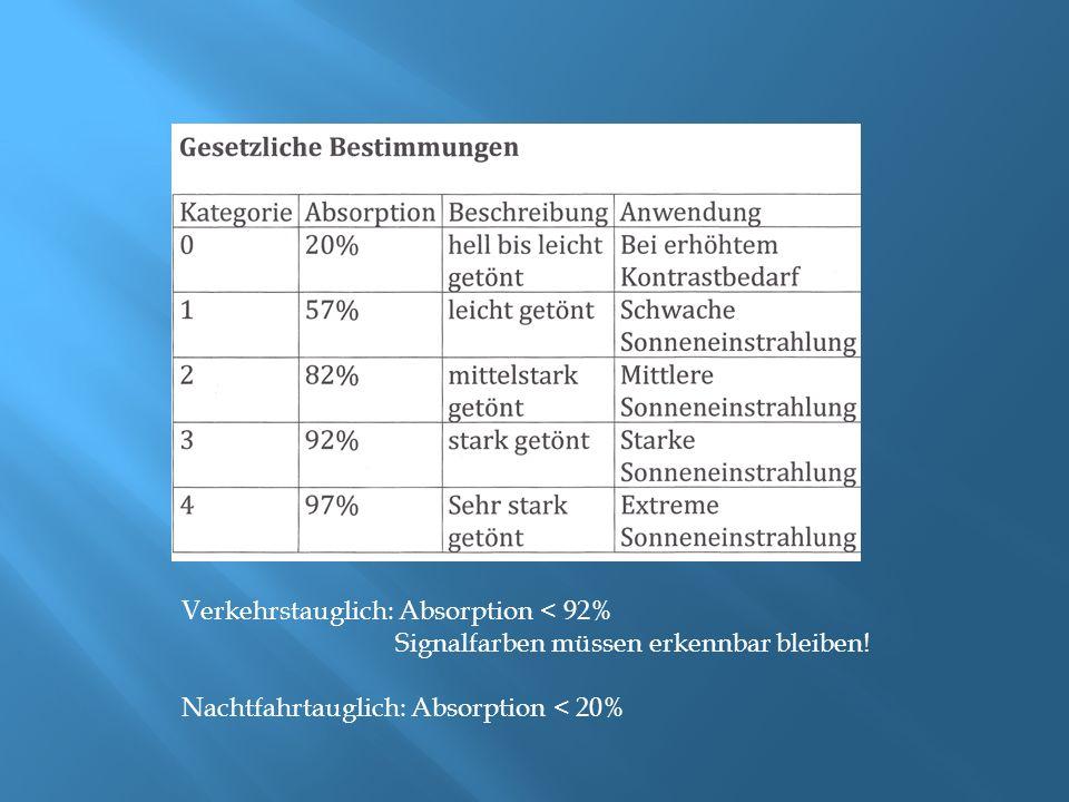Verkehrstauglich: Absorption < 92%