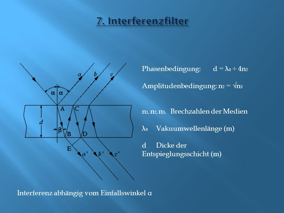 7. Interferenzfilter Phasenbedingung: d = λ0 ÷ 4n2
