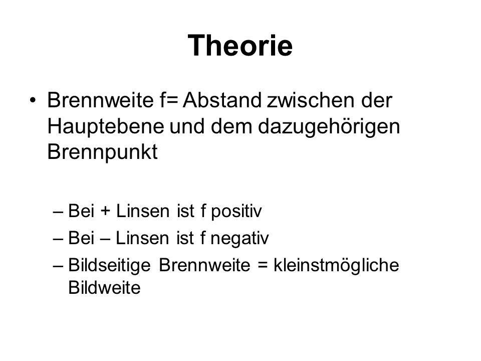 Theorie Brennweite f= Abstand zwischen der Hauptebene und dem dazugehörigen Brennpunkt. Bei + Linsen ist f positiv.