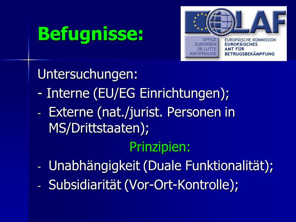 Befugnisse: Untersuchungen: - Interne (EU/EG Einrichtungen);