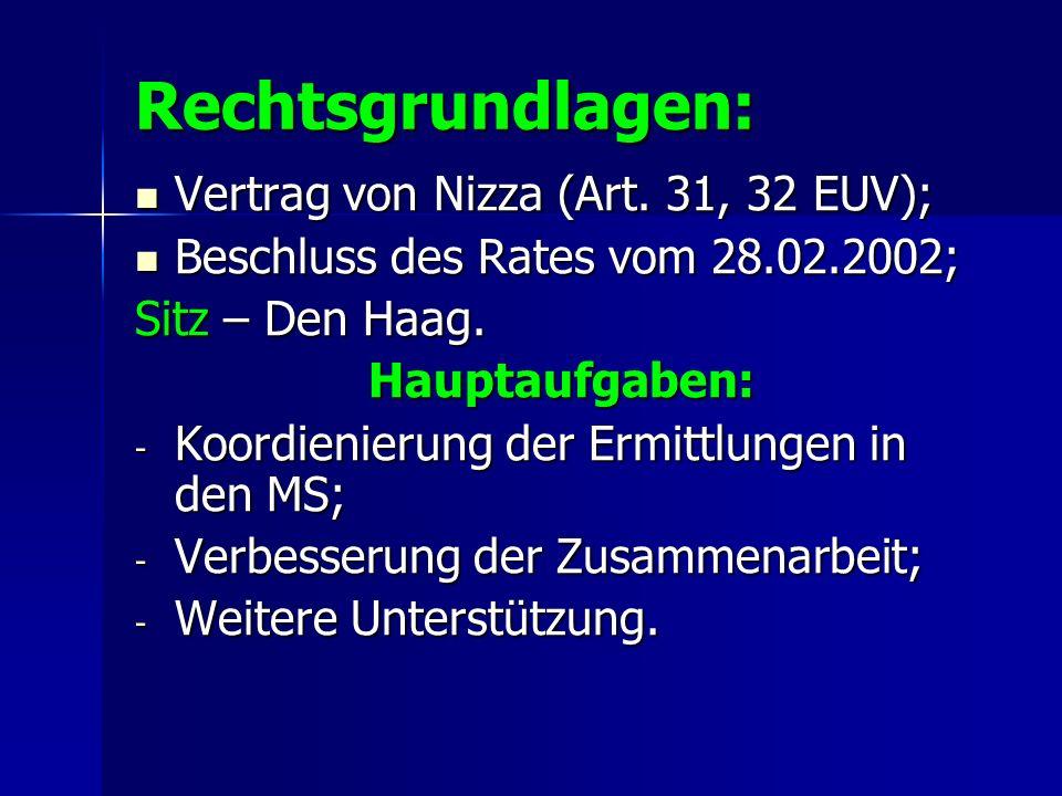Rechtsgrundlagen: Vertrag von Nizza (Art. 31, 32 EUV);