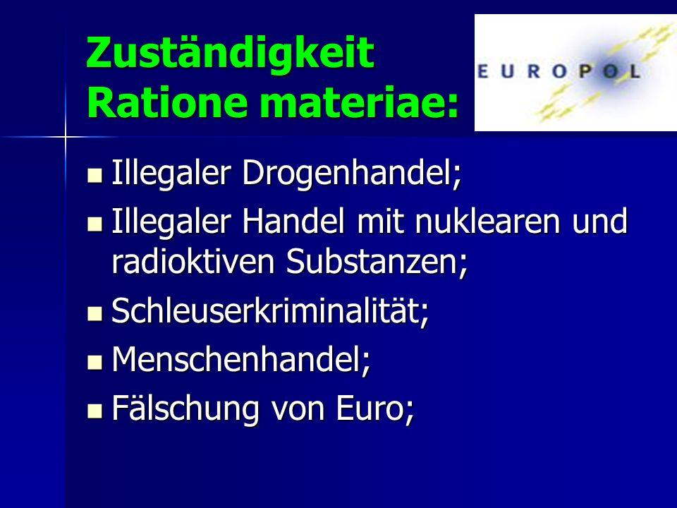 Zuständigkeit Ratione materiae:
