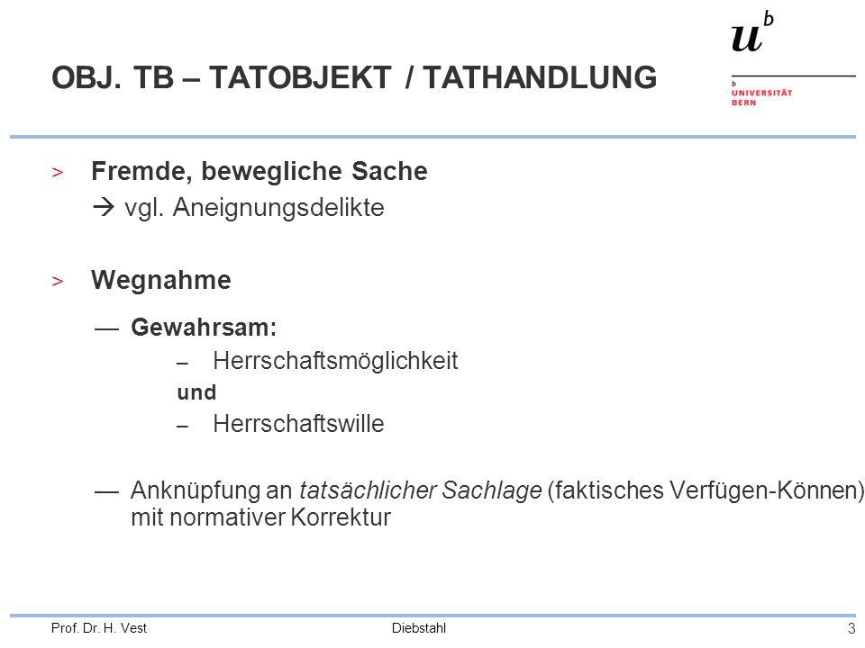 OBJ. TB – TATOBJEKT / TATHANDLUNG