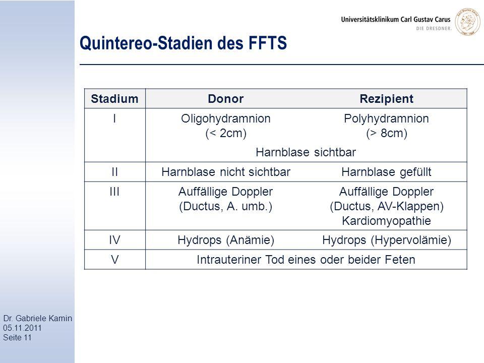 Quintereo-Stadien des FFTS