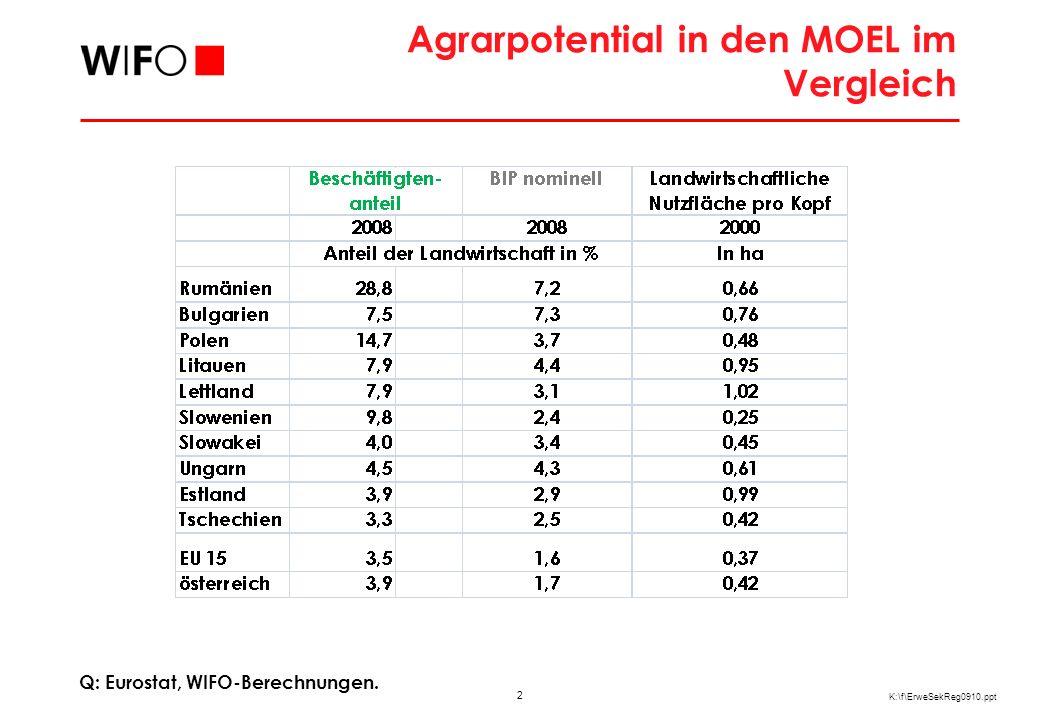 Struktur der Landwirtschaft in den Beitrittsländern