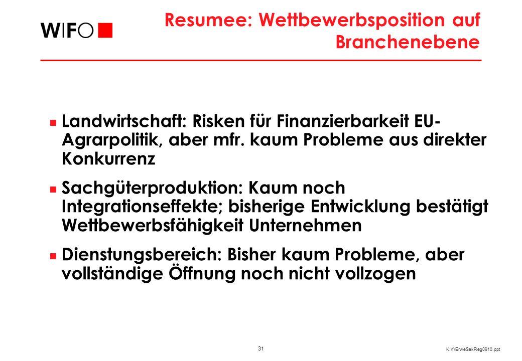Entwicklung der Handelsverflechtung Österreichs in der EU-Erweiterung