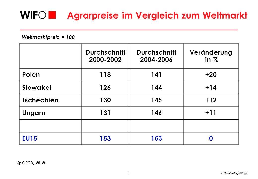 Konkurrenzsituation bei Agrarprodukten nach der Ostintegration