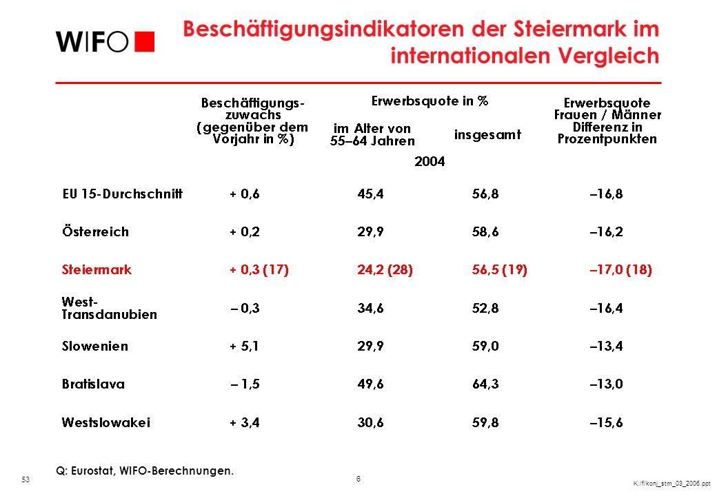 BIP pro Kopf in europäischen Regionen 2002
