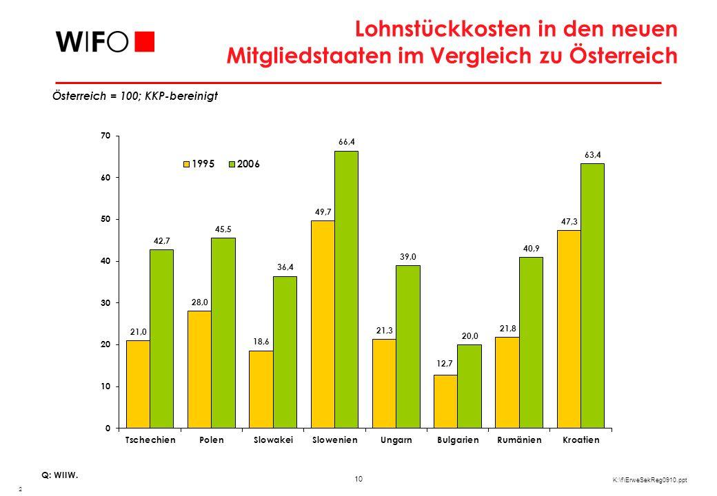 Preisniveau in den neuen Mitgliedstaaten im Vergleich zur EU 27