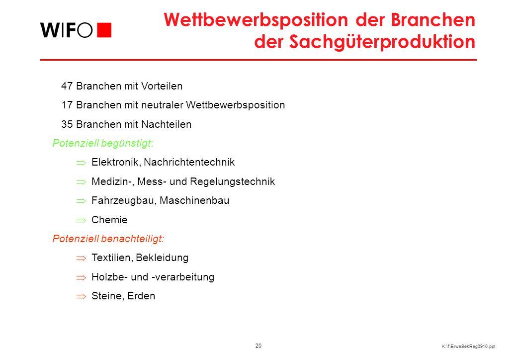 Entwicklung des österreichischen Warenaußenhandels mit den neuen MS 12