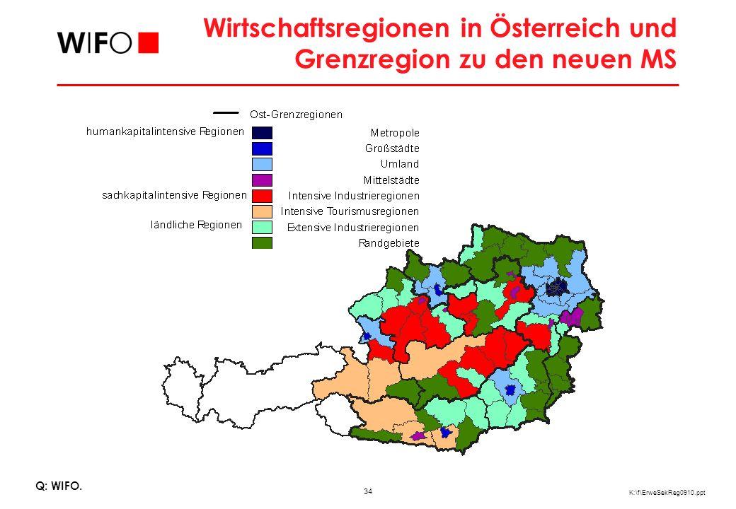 Regionale Konzentration der Branchentypen in Österreich