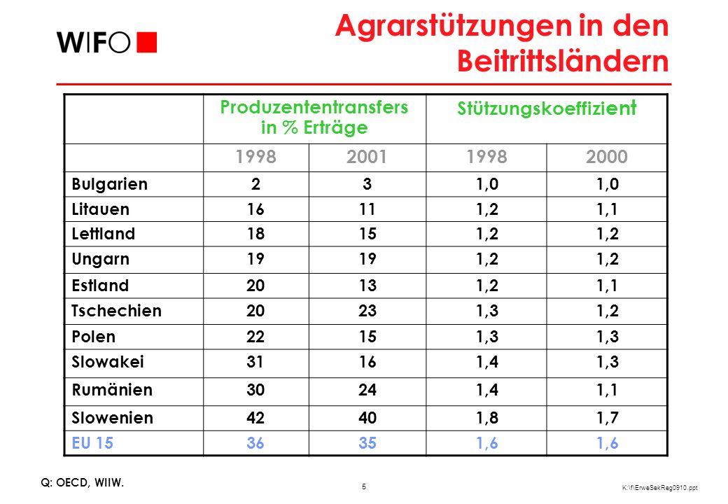 Produktivität in der Landwirtschaft der NMS I: Getreide