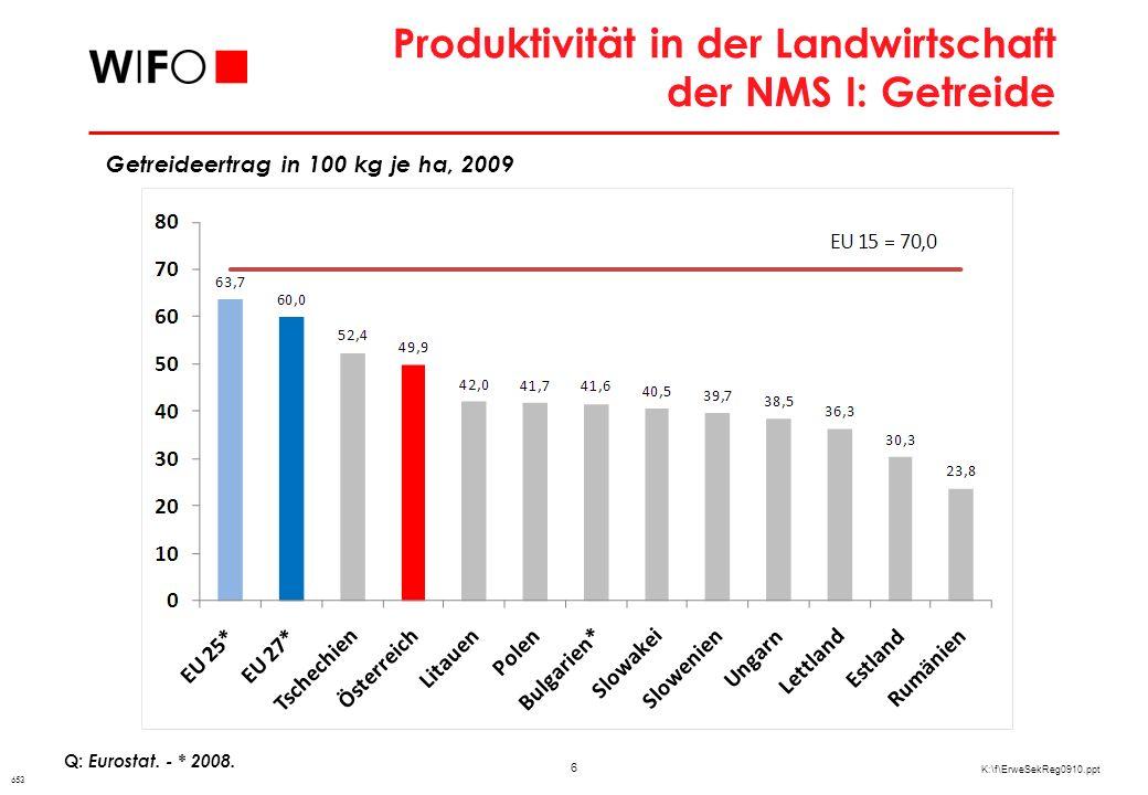Produktivität in der Landwirtschaft der NMS II: Milch