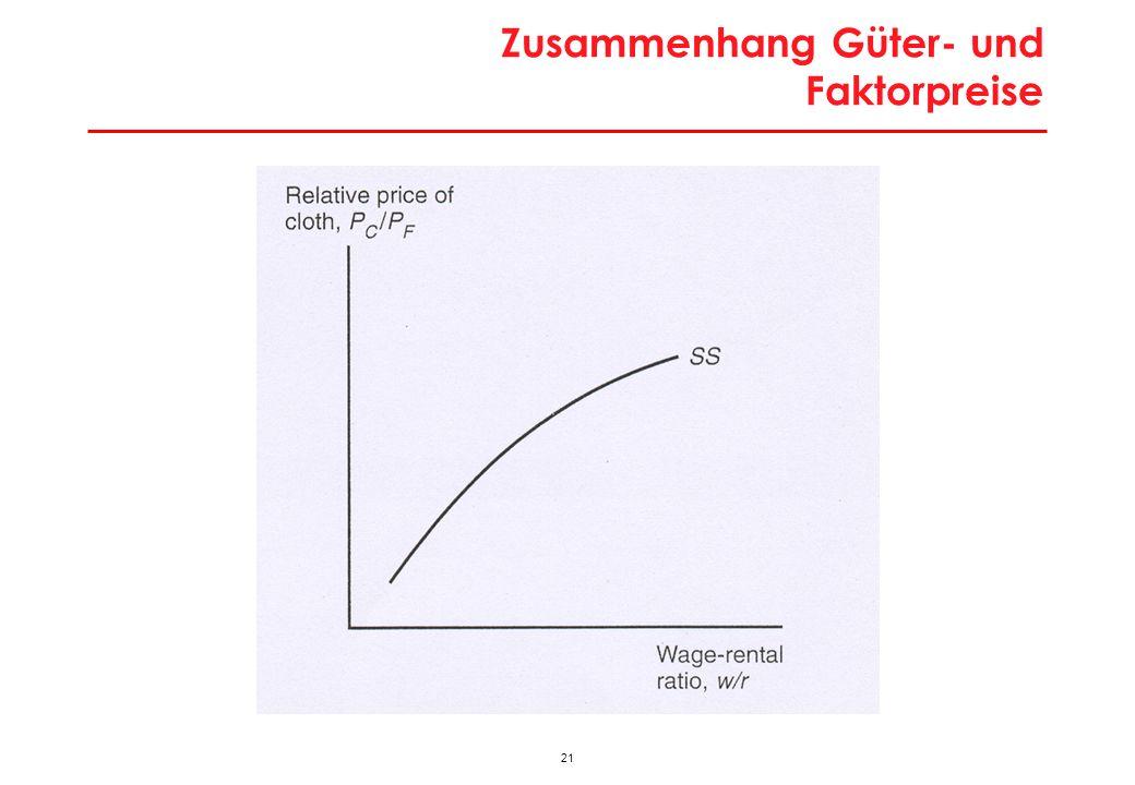 Güterpreise und Wahl der Inputs