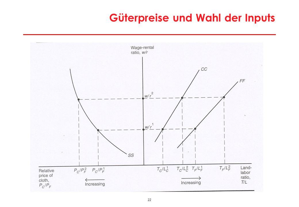 Erkenntnisse Heckscher-Ohlin - Modell