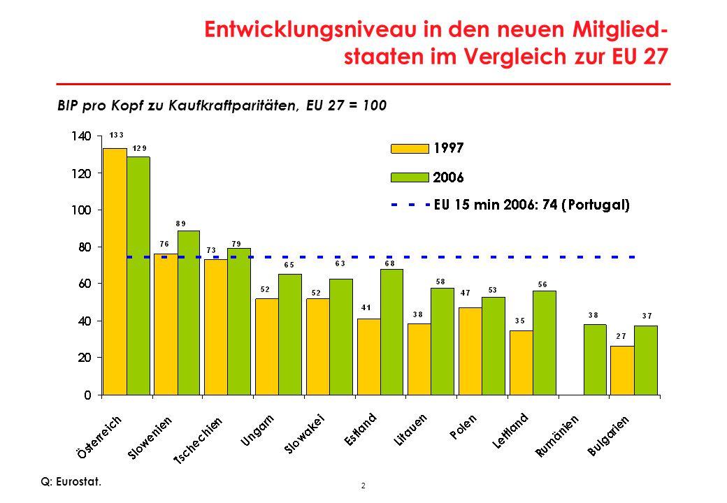 Makroökonomische Entwicklung der neuen Mitgliedstaaten