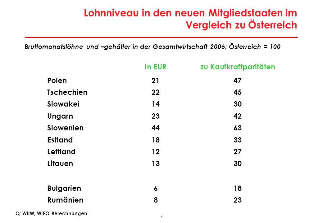 Lohnstückkosten in den neuen Mitgliedstaaten im Vergleich zu Österreich