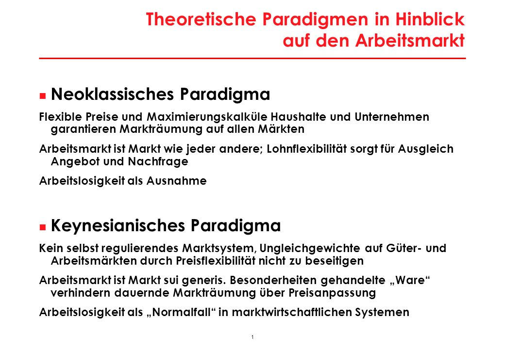Neoklassisches Modell: Arbeitsnachfragefunktion